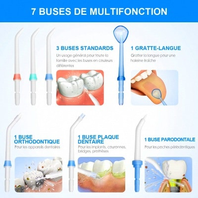 Buses multifonction