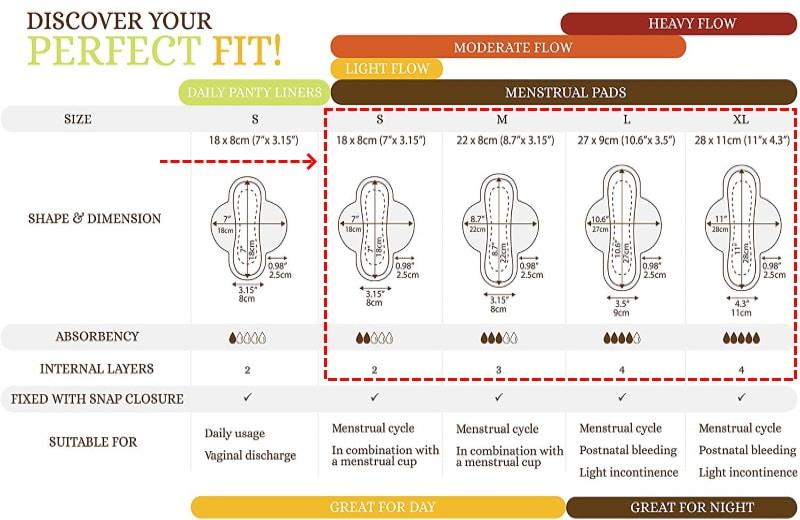 Tailles de serviettes hygiéniques lavables menstruation femme S, M, L et XL réutilisable pour la période des règles menstruelles top5
