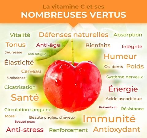 Vertus vitamine C sur vitalité défenses naturelles, bienfaits système immunitaire antioxydant, renforcement anti-stress santé top4